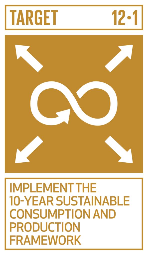 SDGsゴール12 つくる責任 つかう責任 ターゲット12.1