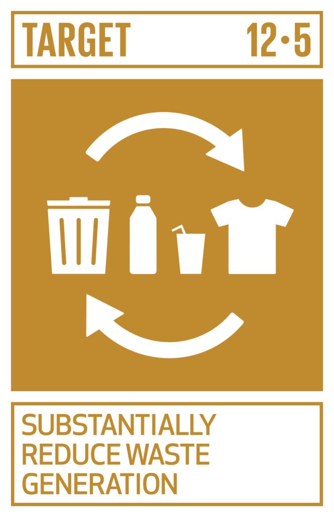 SDGsゴール12 つくる責任 つかう責任 ターゲット12.5