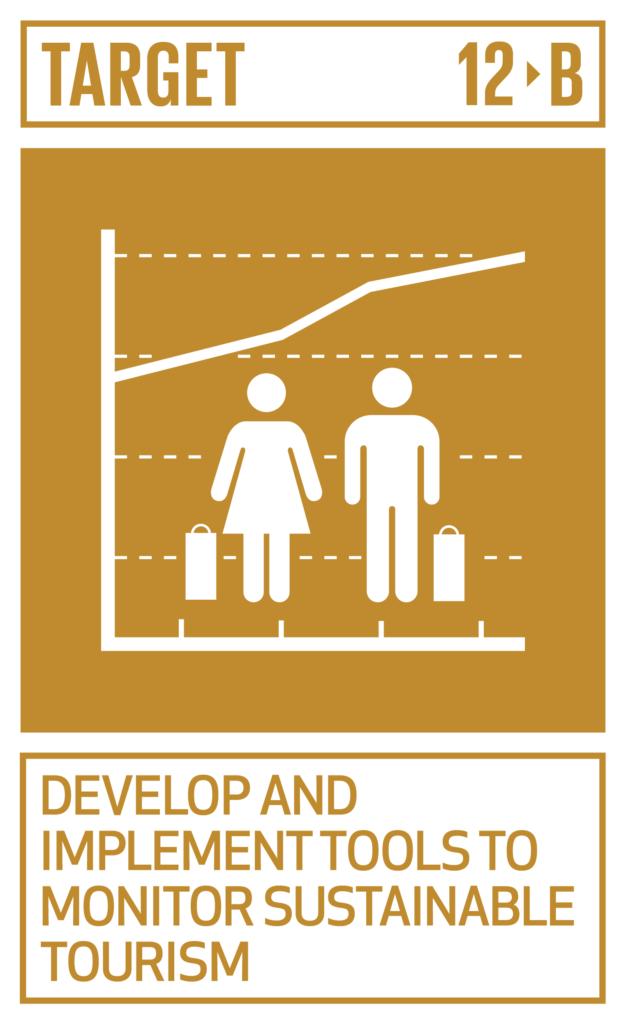 SDGsゴール12 つくる責任 つかう責任 ターゲット12.b