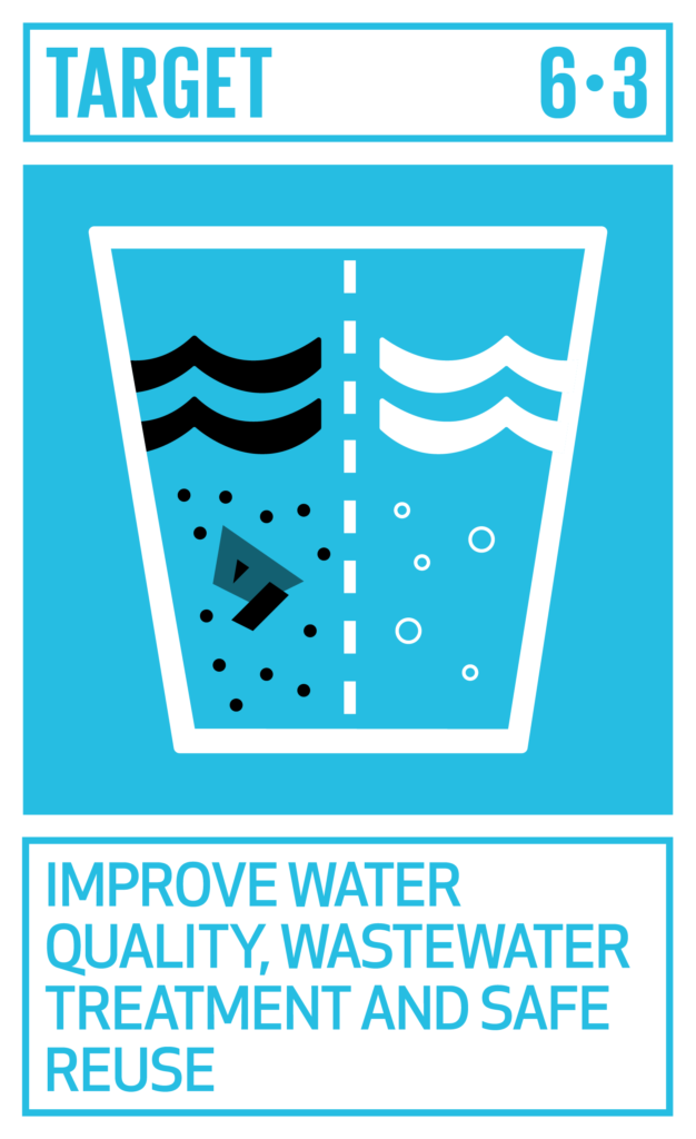 SDGsゴール6 安全な水とトイレを世界中に ターゲット6.3
