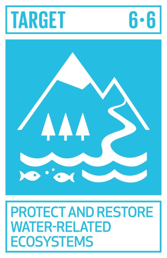 SDGsゴール6 安全な水とトイレを世界中に ターゲット6.6