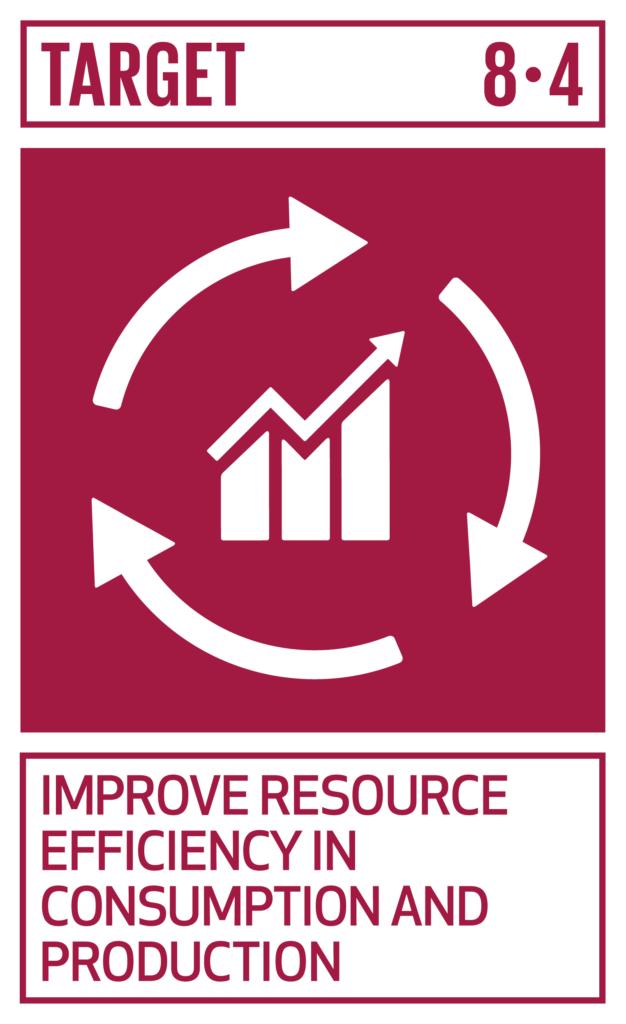 SDGsゴール8 働きがいも経済成長も ターゲット8.4