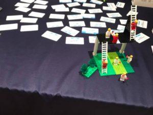 LEGO® SERIOUS PLAY®ワークショップ作品13