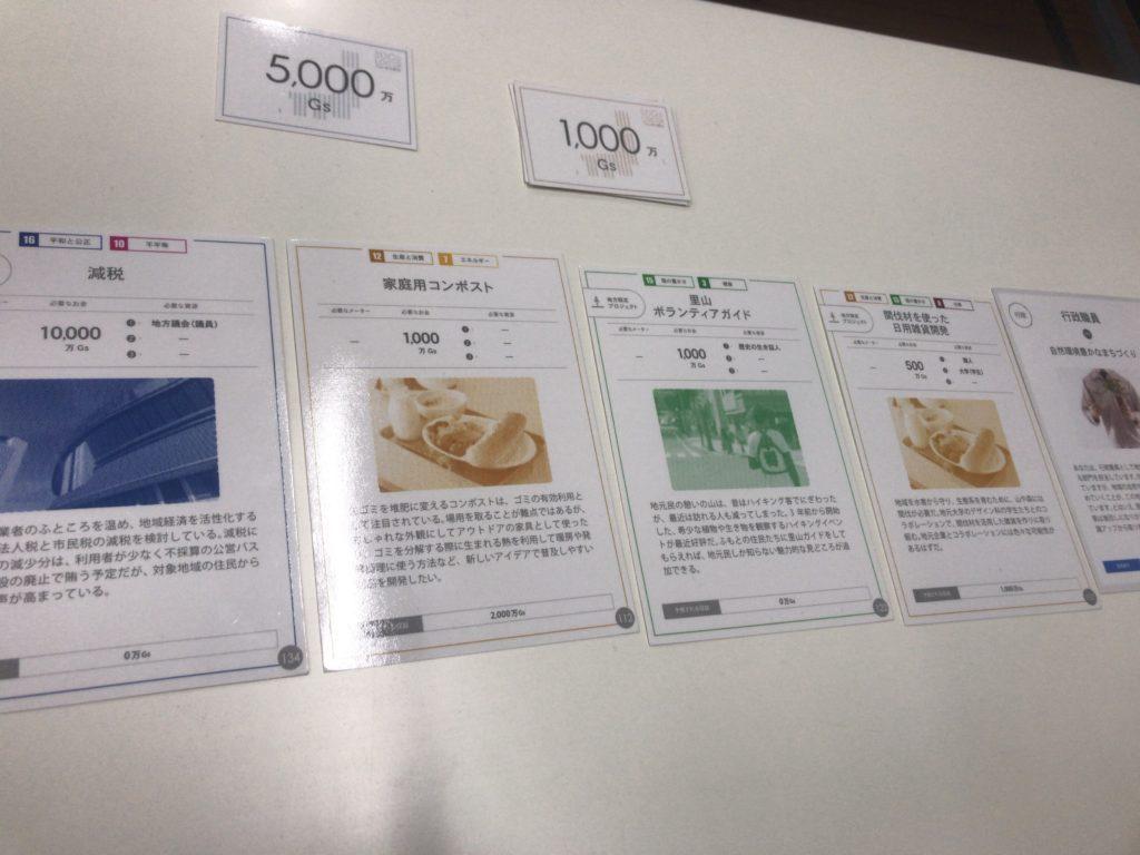 SDGs de 地方創生カードゲーム