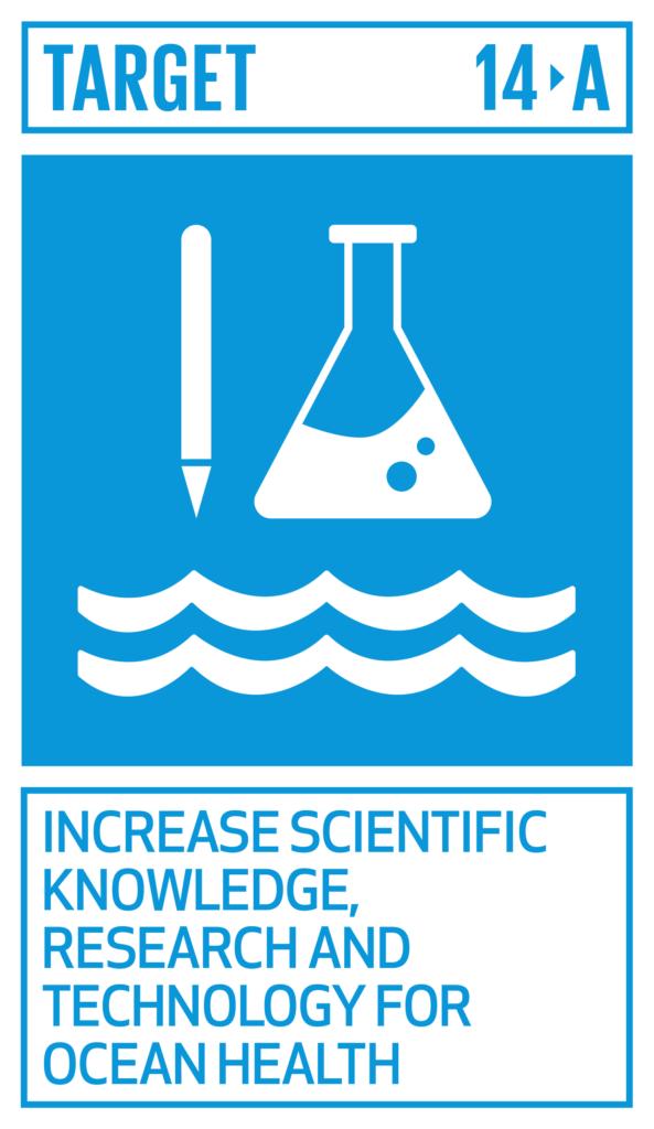 SDGsゴール14 海の豊かさを守ろう ターゲット14.a