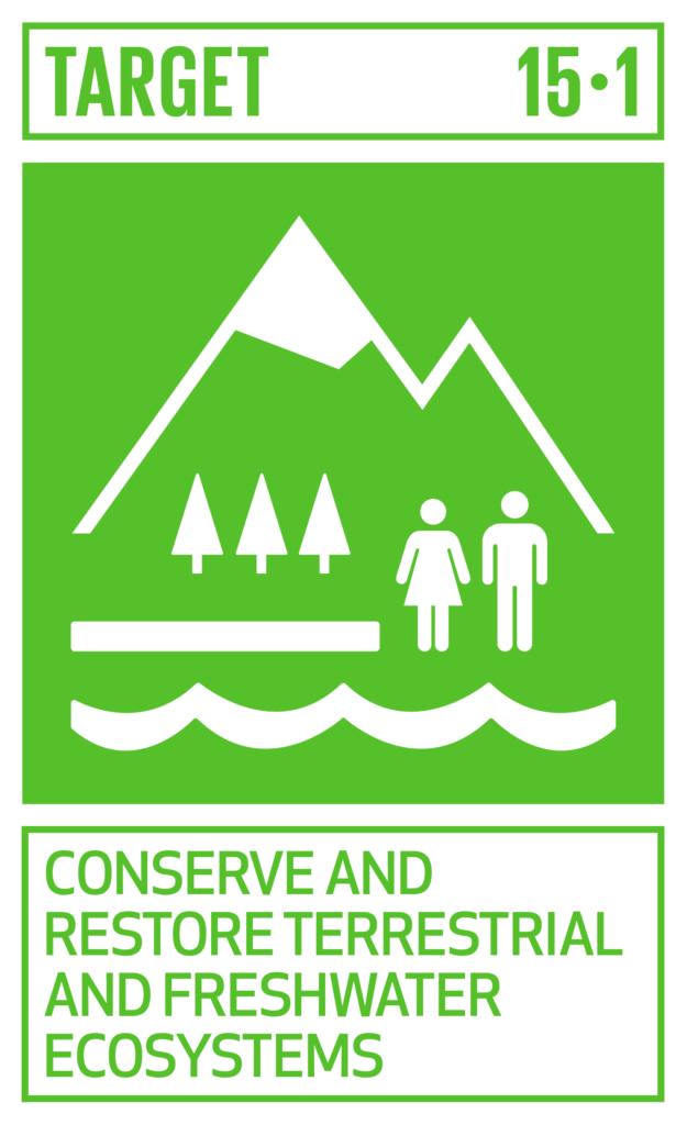 SDGsゴール15 陸の豊かさも守ろう ターゲット15.1