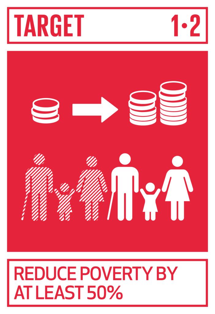 SDGsゴール1 貧困をなくそう のターゲット1.2