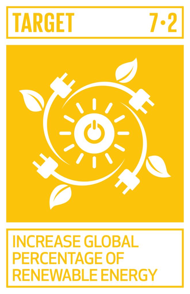 SDGsゴール7  エネルギーをみんなに そしてクリーンにターゲット7.2