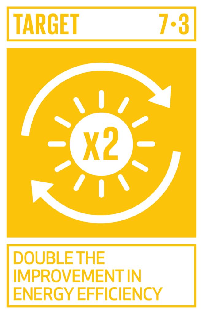 SDGsゴール7  エネルギーをみんなに そしてクリーンにターゲット7.3